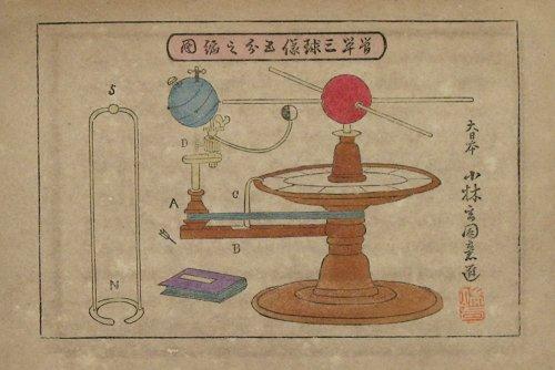画像1: 簡単 三球儀解 (1)