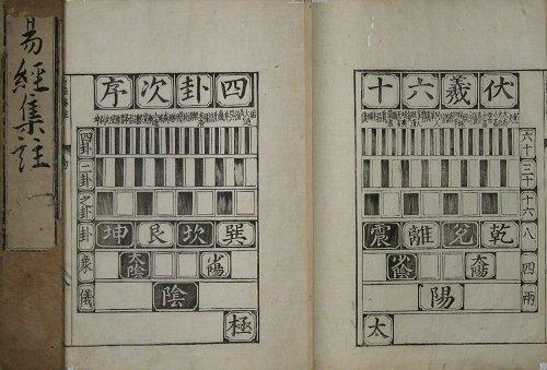 画像1: 易経集註 (1)