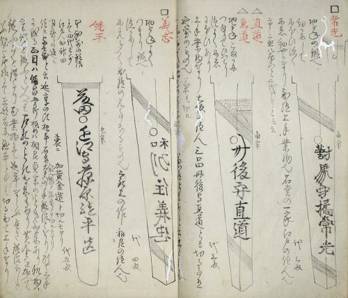 画像1: 新刀業物集 (1)