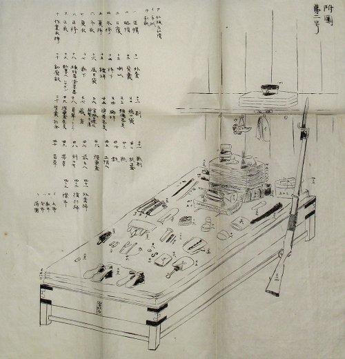画像1: 姫路・歩兵第十連隊隊則 (1)